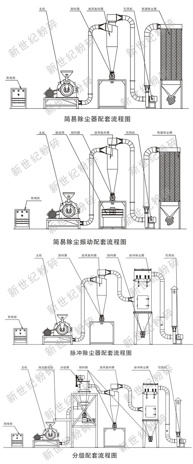 4r磨粉机控制柜电路图